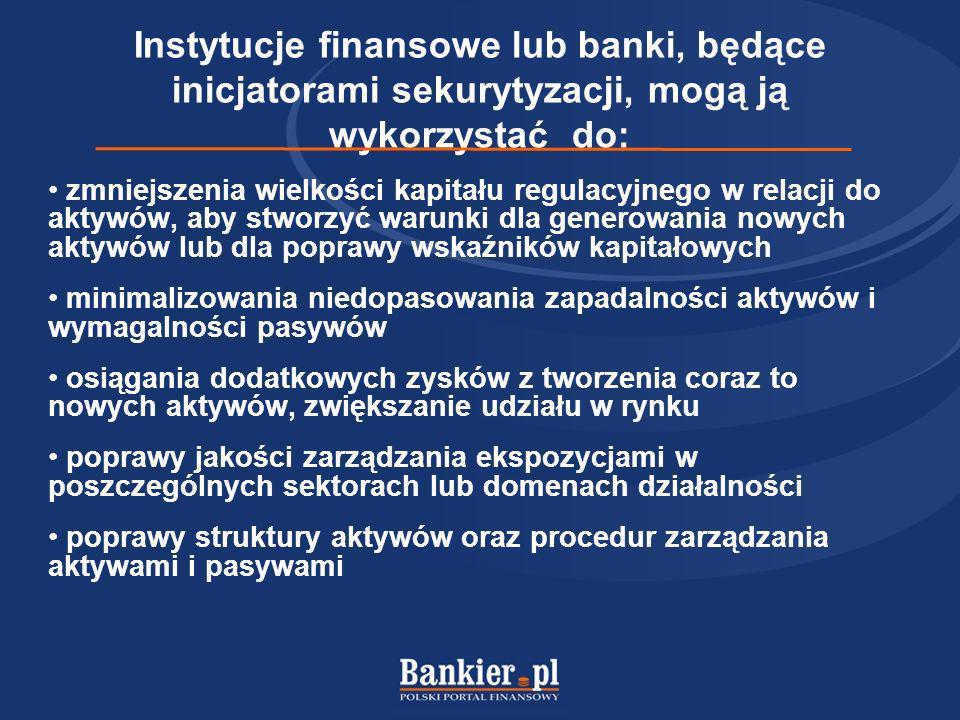 Instytucje finansowe lub banki, będące inicjatorami sekurytyzacji, mogą ją wykorzystać do: