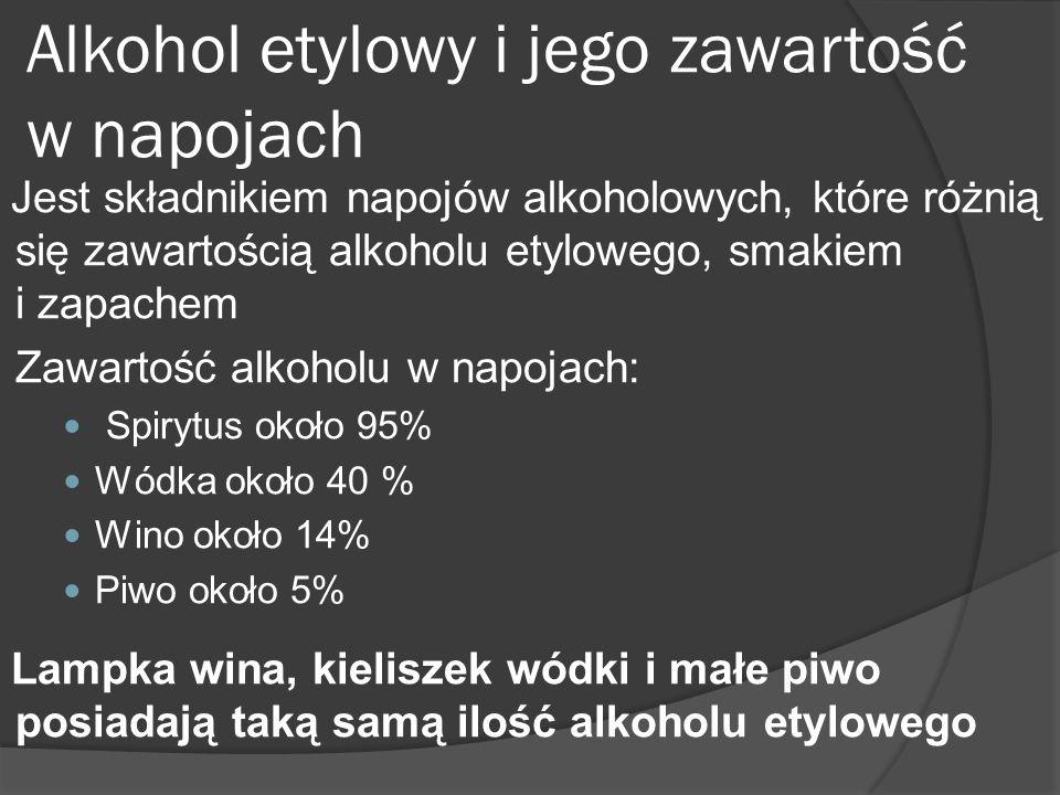 Alkohol etylowy i jego zawartość w napojach