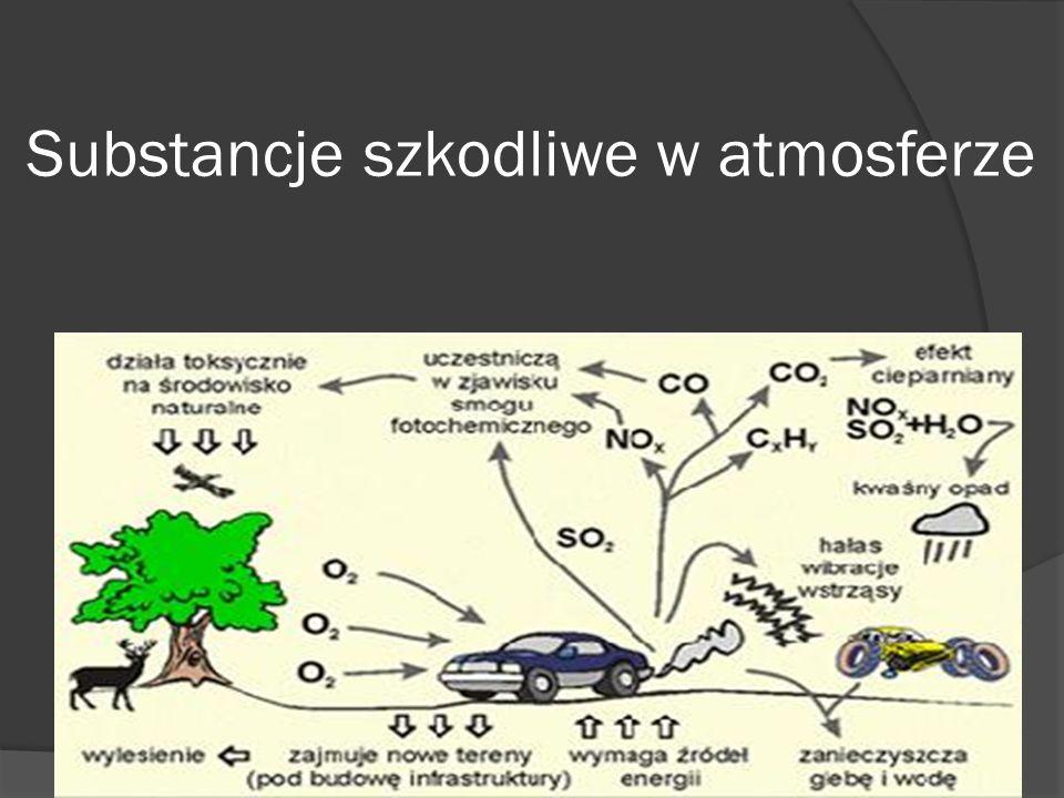 Substancje szkodliwe w atmosferze