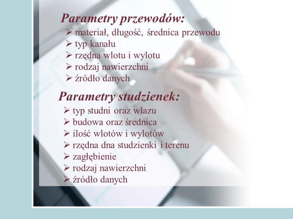 Parametry studzienek: