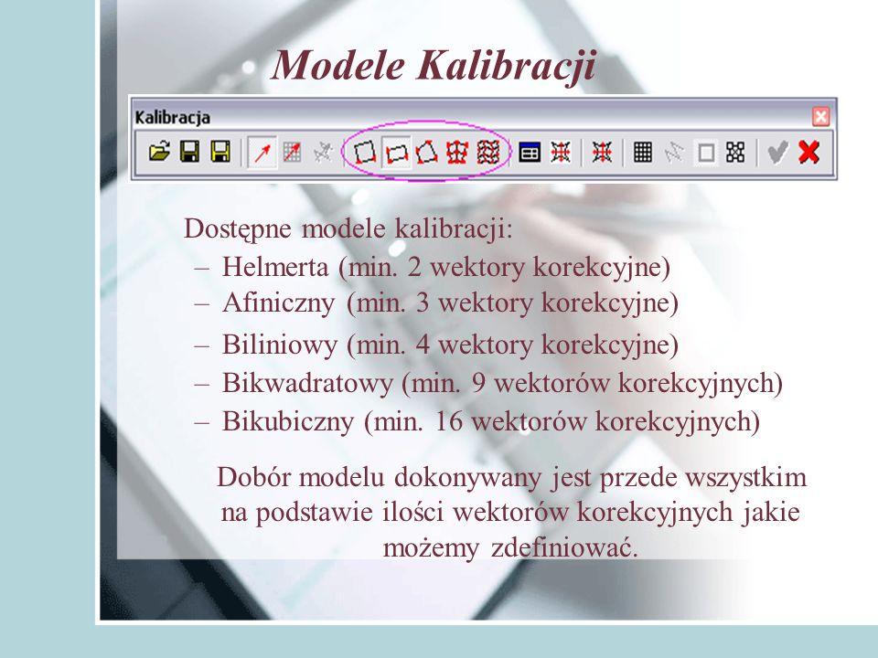 Modele Kalibracji Dostępne modele kalibracji:
