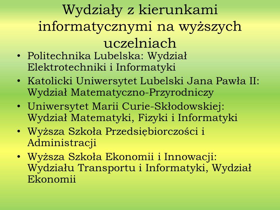 Wydziały z kierunkami informatycznymi na wyższych uczelniach
