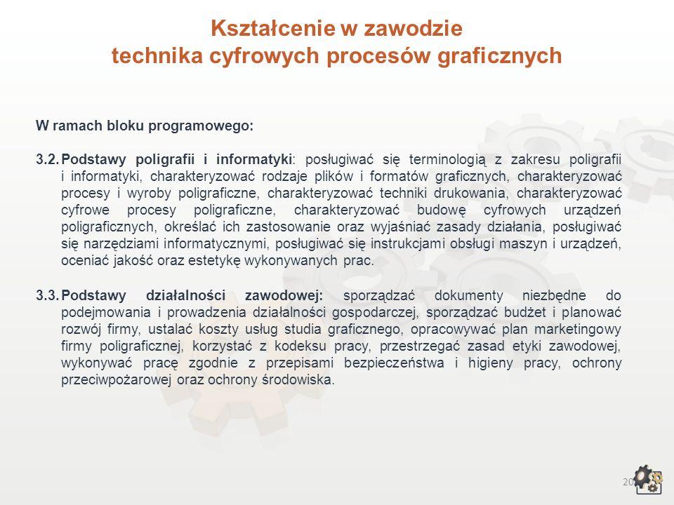 Kształcenie w zawodzie technika cyfrowych procesów graficznych