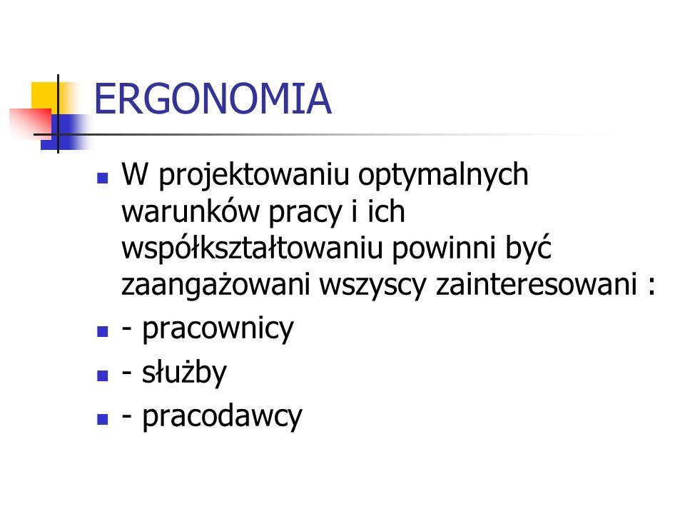 ERGONOMIA W projektowaniu optymalnych warunków pracy i ich współkształtowaniu powinni być zaangażowani wszyscy zainteresowani :
