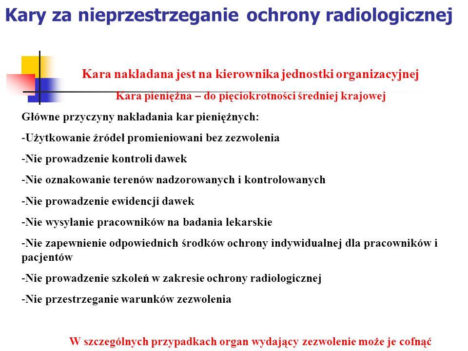 Kary za nieprzestrzeganie ochrony radiologicznej