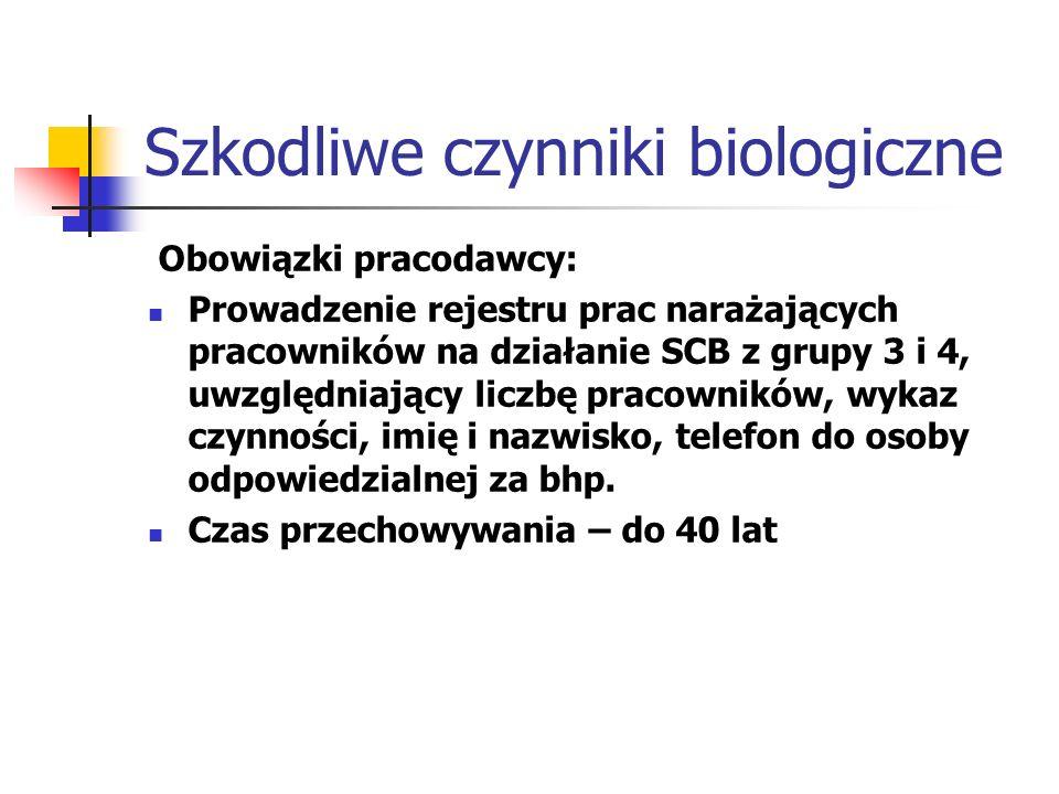 Szkodliwe czynniki biologiczne