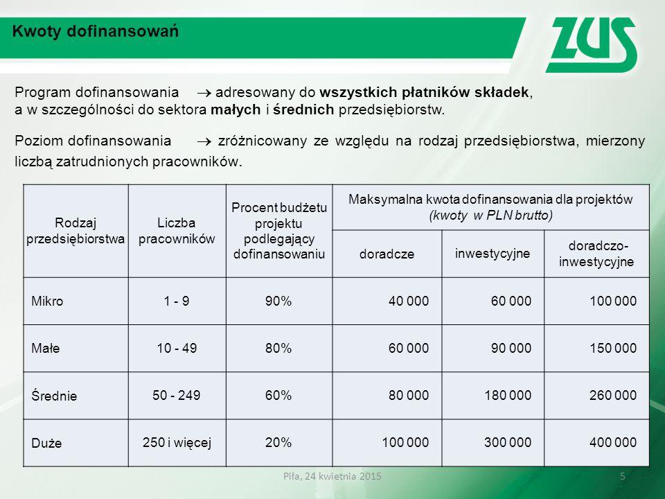 Kwoty dofinansowań Program dofinansowania  adresowany do wszystkich płatników składek,