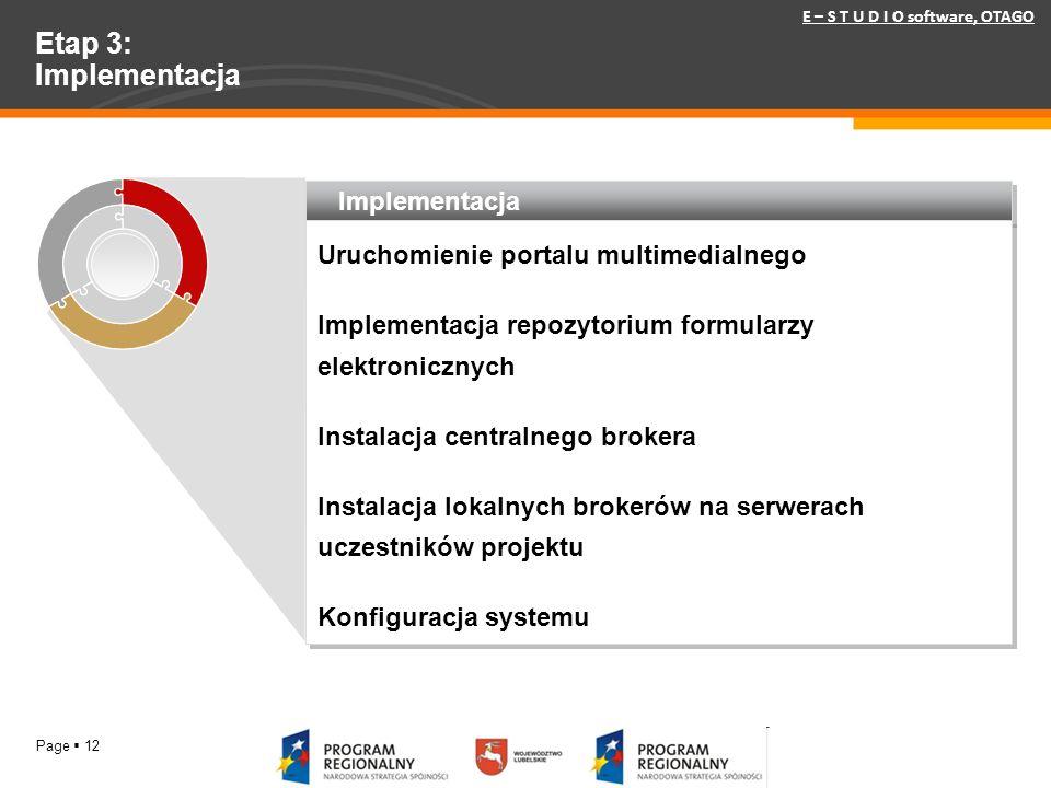 Etap 3: Implementacja Implementacja