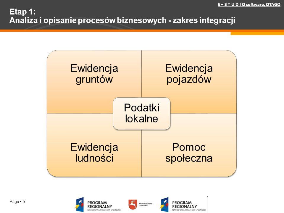 Etap 1: Analiza i opisanie procesów biznesowych - zakres integracji