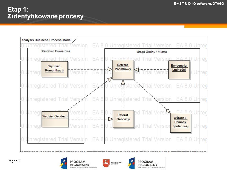 Etap 1: Zidentyfikowane procesy
