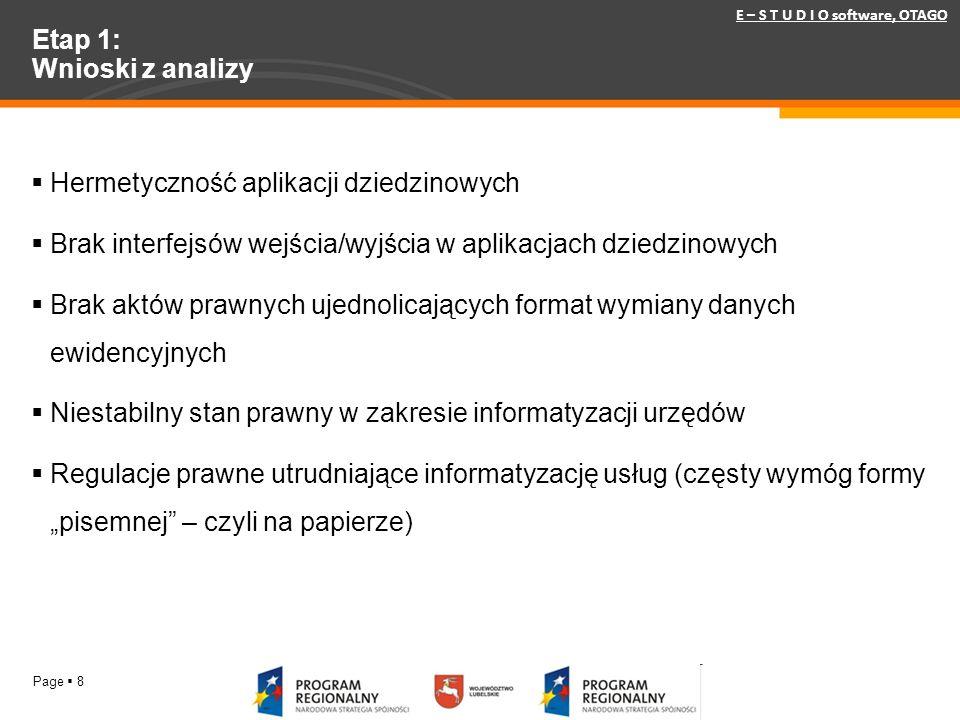 Etap 1: Wnioski z analizy