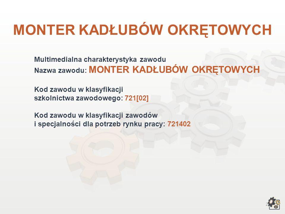 MONTER KADŁUBÓW OKRĘTOWYCH