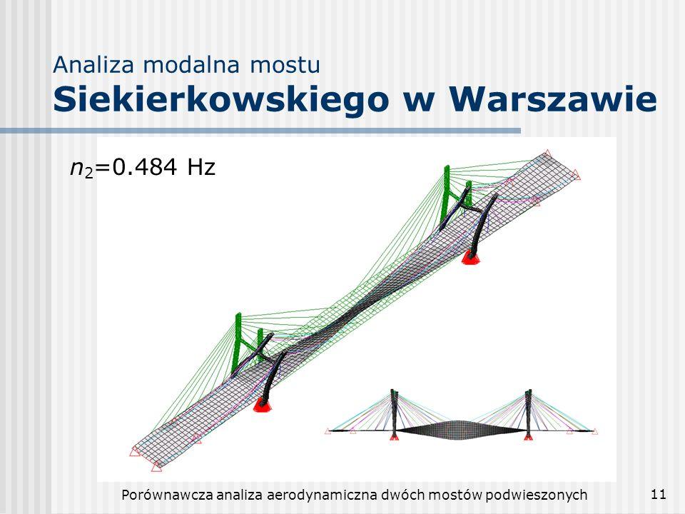 Analiza modalna mostu Siekierkowskiego w Warszawie