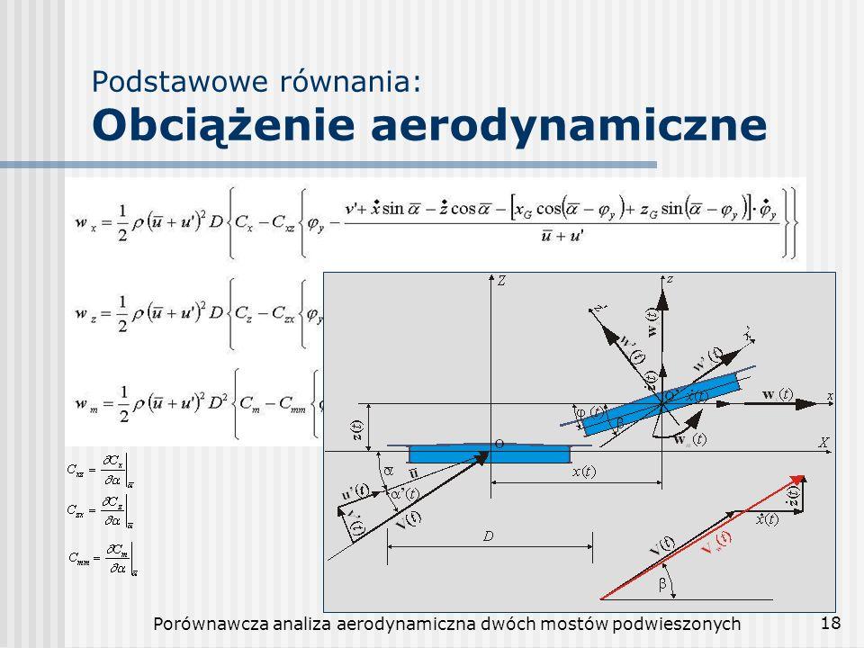 Podstawowe równania: Obciążenie aerodynamiczne