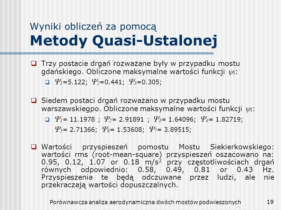 Wyniki obliczeń za pomocą Metody Quasi-Ustalonej