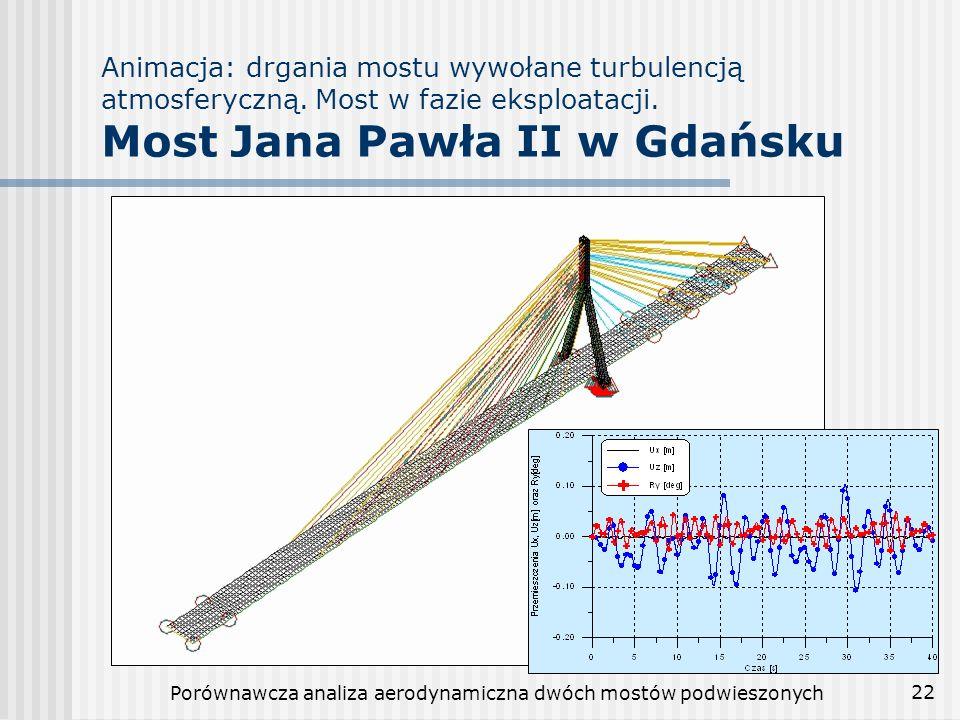 Porównawcza analiza aerodynamiczna dwóch mostów podwieszonych