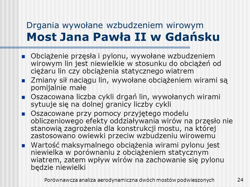 Drgania wywołane wzbudzeniem wirowym Most Jana Pawła II w Gdańsku