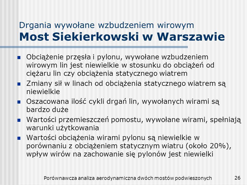 Drgania wywołane wzbudzeniem wirowym Most Siekierkowski w Warszawie