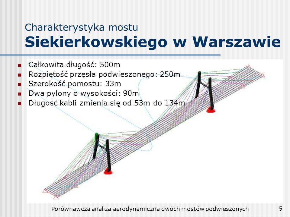 Charakterystyka mostu Siekierkowskiego w Warszawie