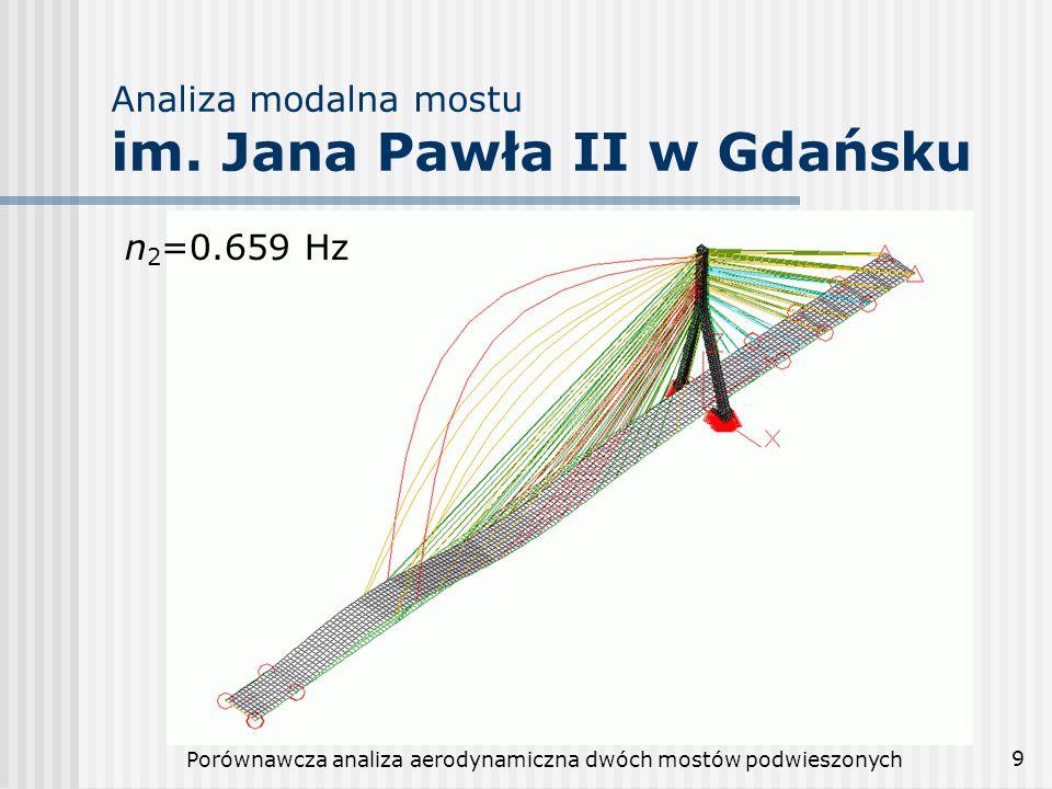 Analiza modalna mostu im. Jana Pawła II w Gdańsku