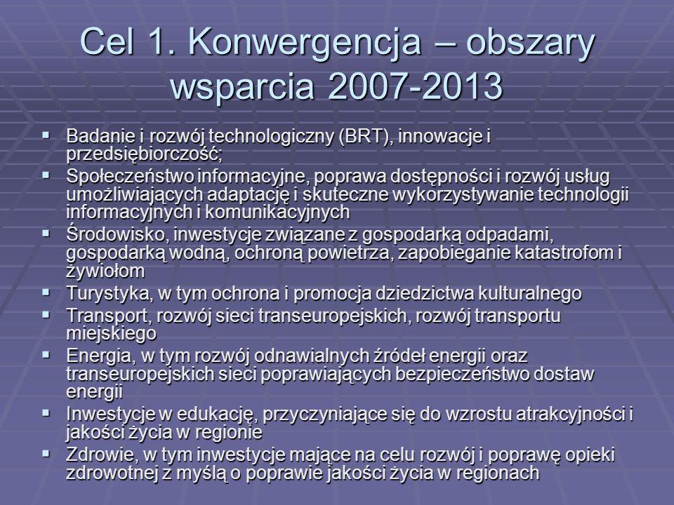 Cel 1. Konwergencja – obszary wsparcia 2007-2013
