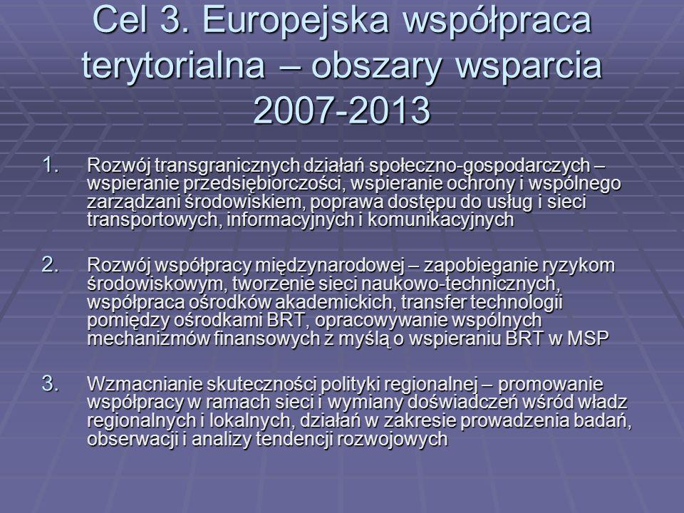 Cel 3. Europejska współpraca terytorialna – obszary wsparcia 2007-2013