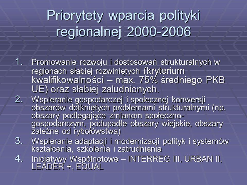 Priorytety wparcia polityki regionalnej 2000-2006