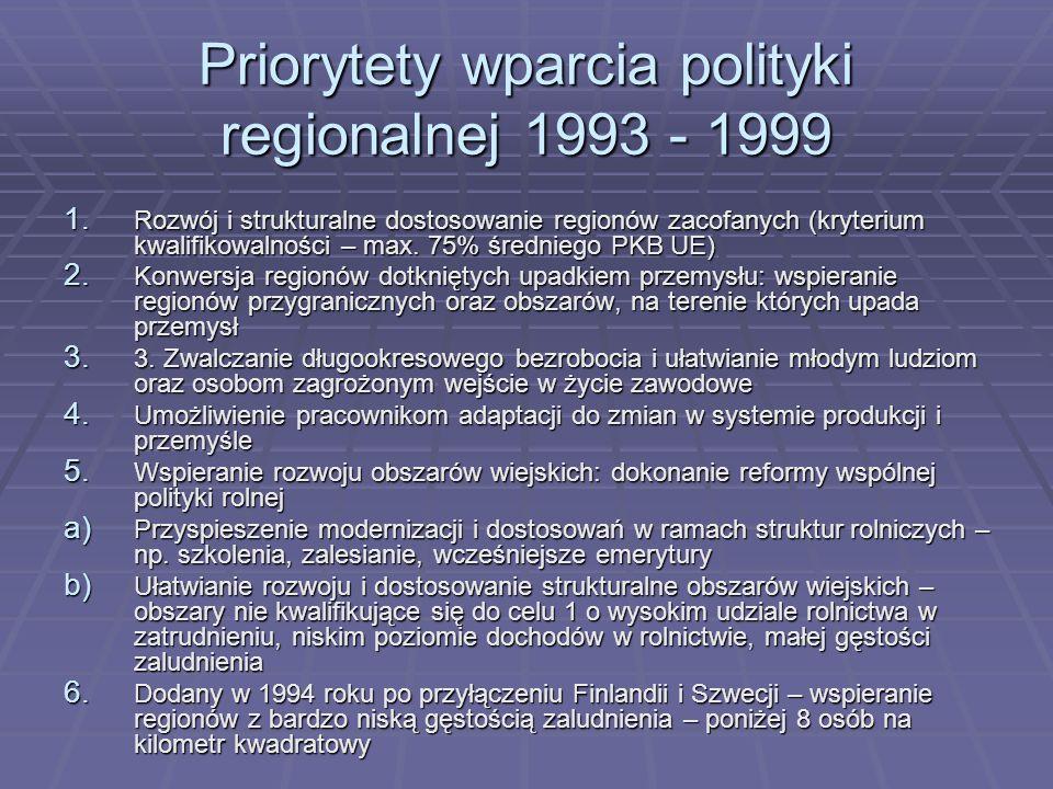 Priorytety wparcia polityki regionalnej 1993 - 1999