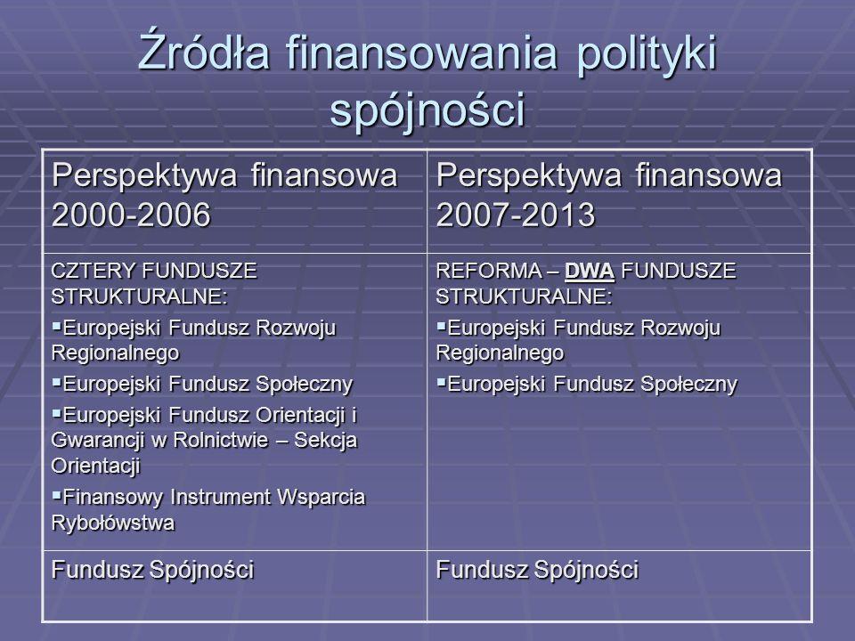 Źródła finansowania polityki spójności