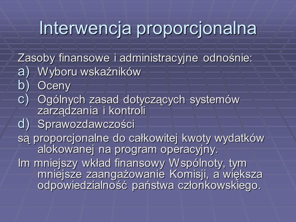 Interwencja proporcjonalna