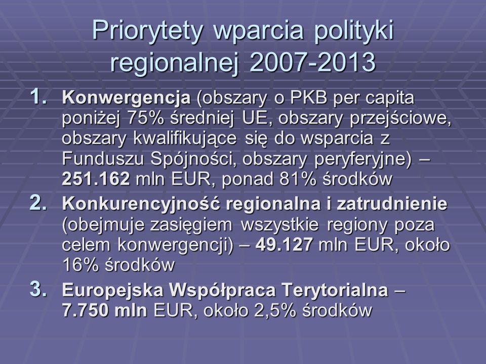 Priorytety wparcia polityki regionalnej 2007-2013