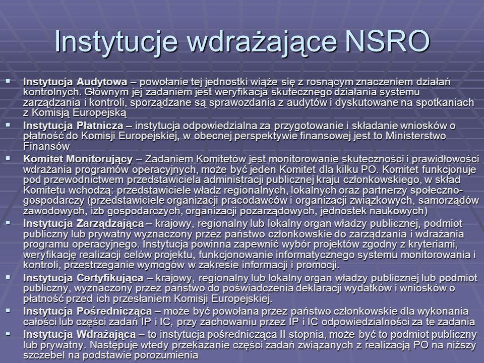 Instytucje wdrażające NSRO