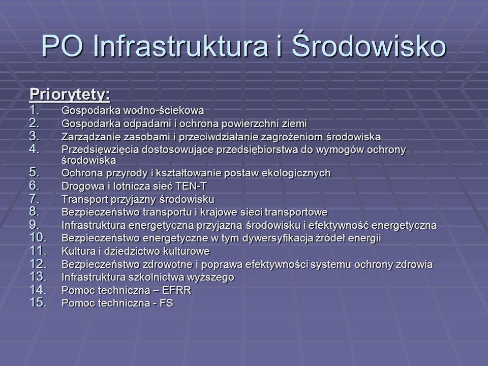 PO Infrastruktura i Środowisko