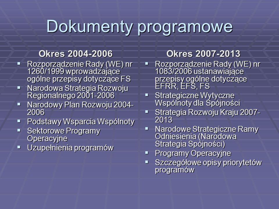 Dokumenty programowe Okres 2004-2006 Okres 2007-2013