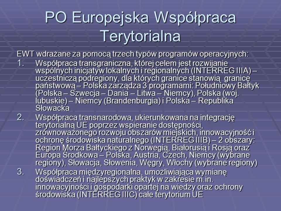 PO Europejska Współpraca Terytorialna