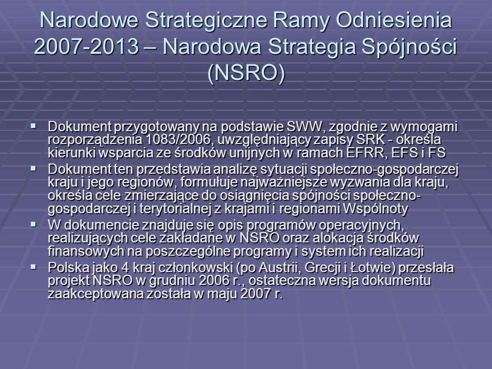 Narodowe Strategiczne Ramy Odniesienia 2007-2013 – Narodowa Strategia Spójności (NSRO)