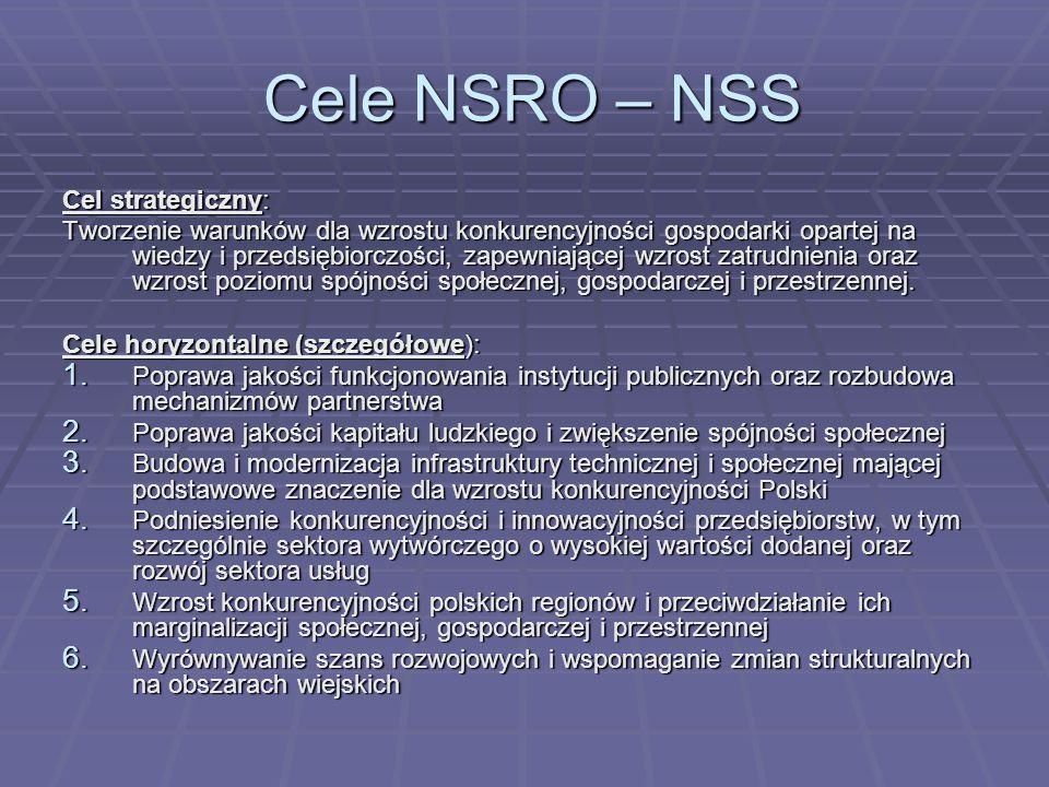 Cele NSRO – NSS Cel strategiczny: