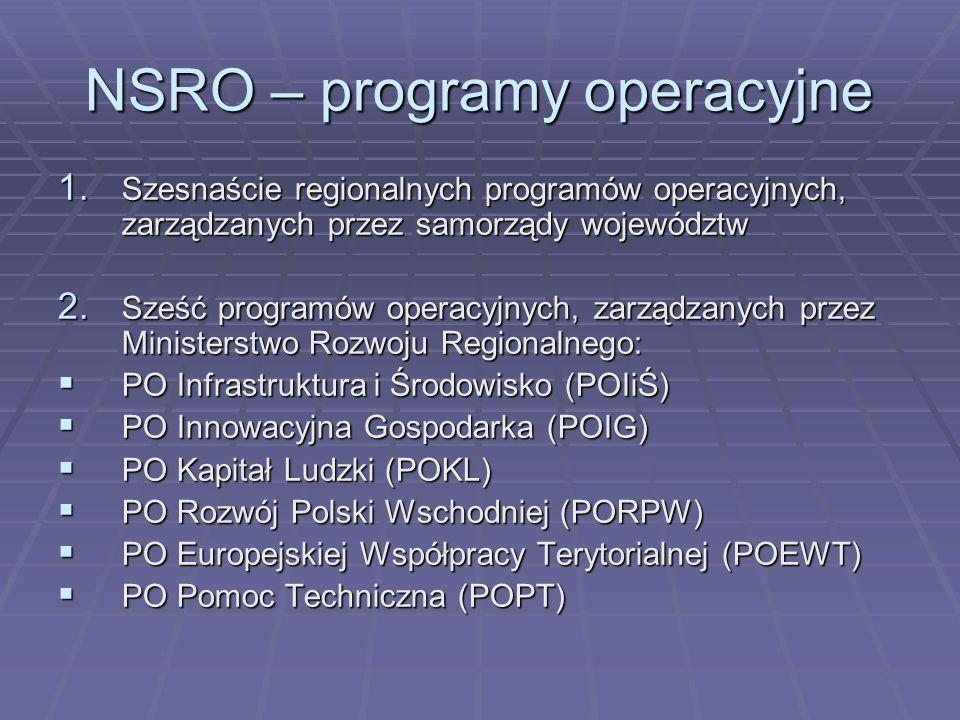 NSRO – programy operacyjne