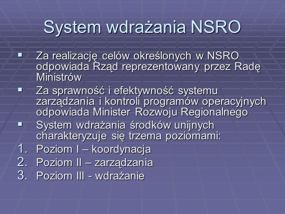 System wdrażania NSRO Za realizację celów określonych w NSRO odpowiada Rząd reprezentowany przez Radę Ministrów.