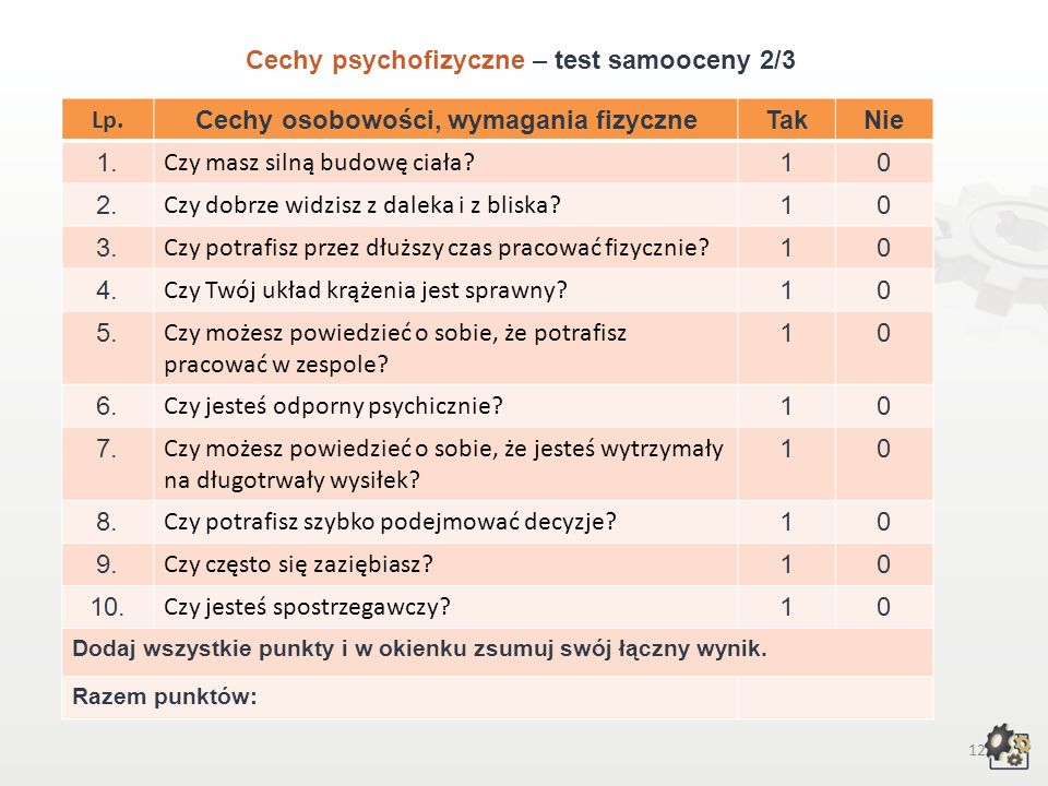 Cechy psychofizyczne – test samooceny 2/3 Lp.
