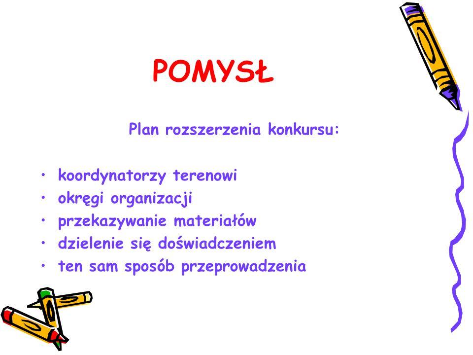 Plan rozszerzenia konkursu: