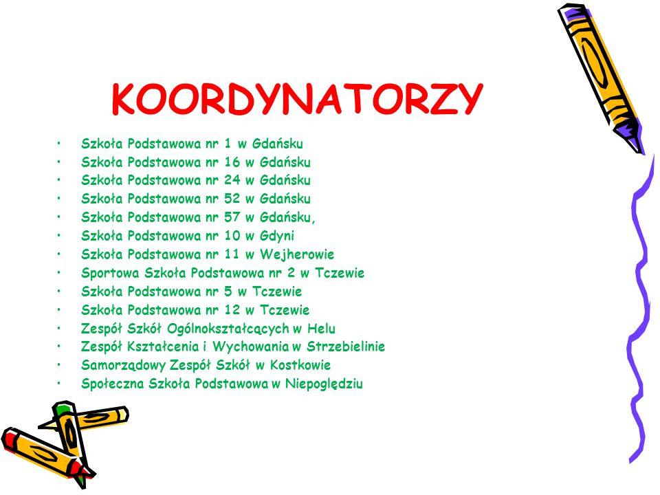 KOORDYNATORZY Szkoła Podstawowa nr 1 w Gdańsku