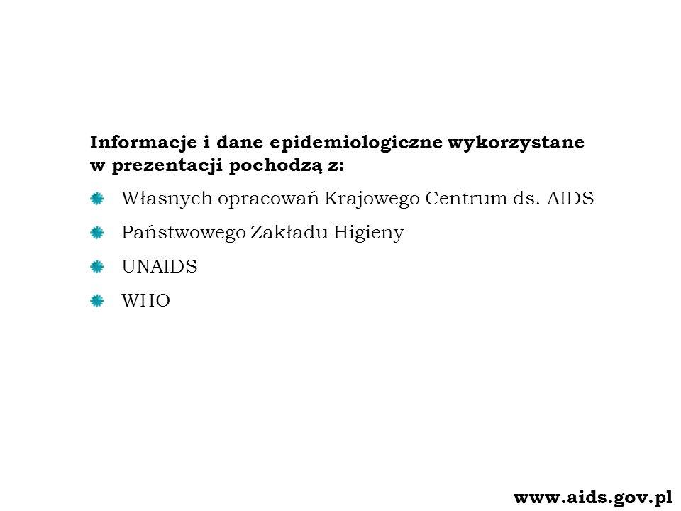 Informacje i dane epidemiologiczne wykorzystane w prezentacji pochodzą z: