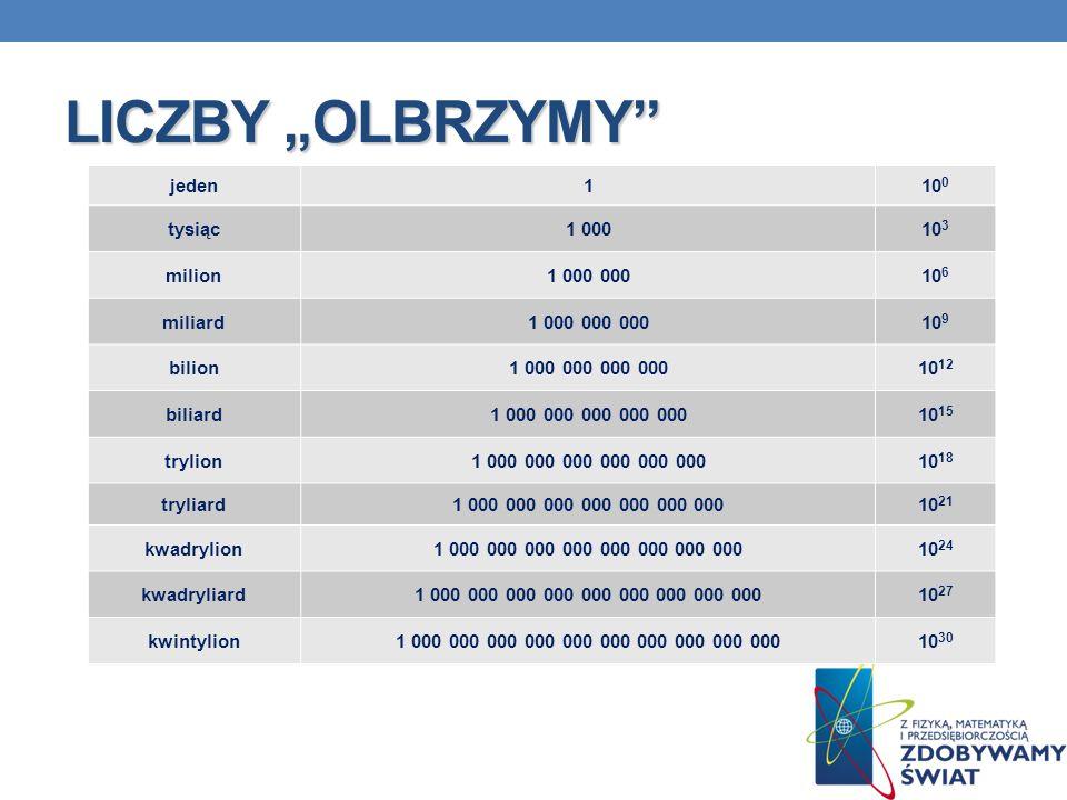 """LICZBY """"OLBRZYMY jeden 1 100 tysiąc 1 000 103 milion 1 000 000 106"""