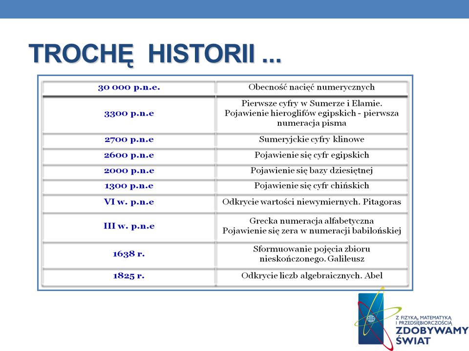 TROCHĘ HISTORII ...
