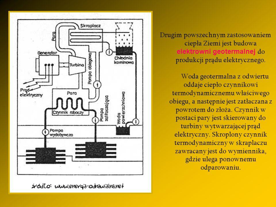 Drugim powszechnym zastosowaniem ciepła Ziemi jest budowa elektrowni geotermalnej do produkcji prądu elektrycznego.