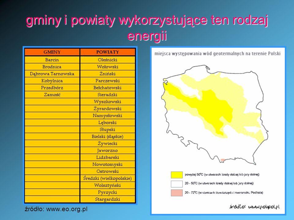 gminy i powiaty wykorzystujące ten rodzaj energii