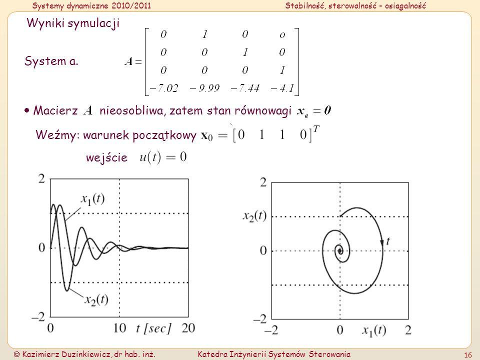 Wyniki symulacji System a.  Macierz nieosobliwa, zatem stan równowagi. Weźmy: warunek początkowy.