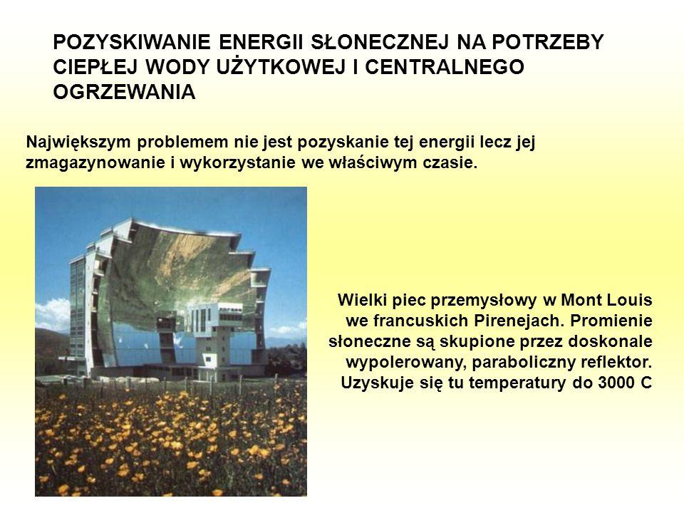 POZYSKIWANIE ENERGII SŁONECZNEJ NA POTRZEBY CIEPŁEJ WODY UŻYTKOWEJ I CENTRALNEGO OGRZEWANIA