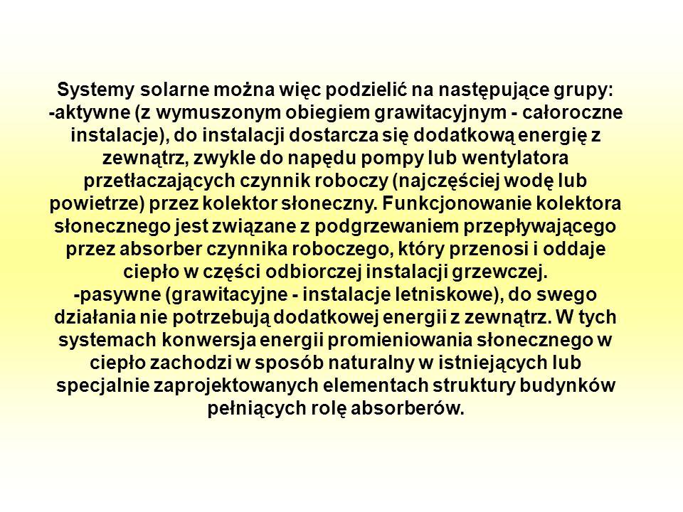 Systemy solarne można więc podzielić na następujące grupy: